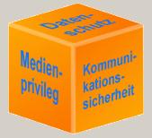 http://medien21.sprechrun.de eine Initiative für freie Medien